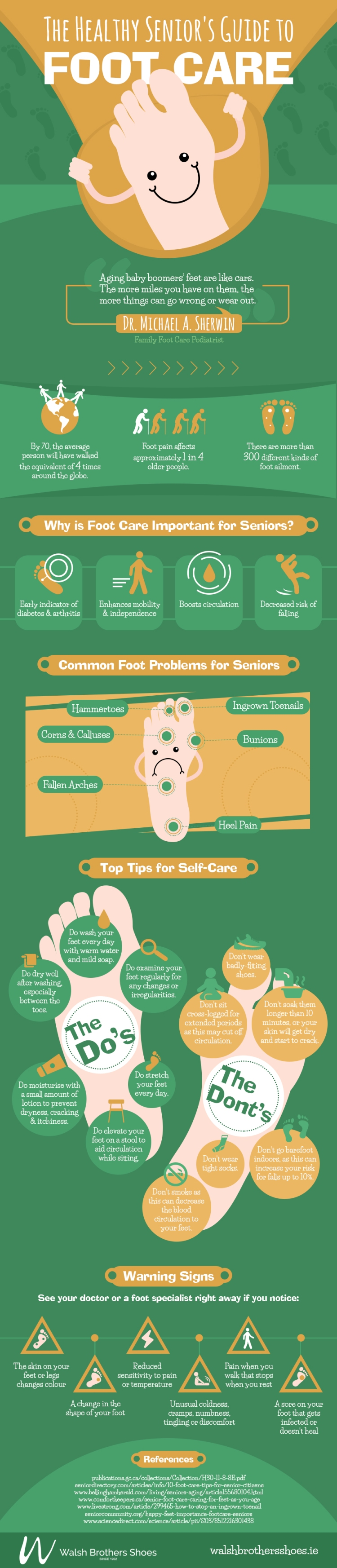 The Healthy Senior's Guide To Footwear(Infographic)